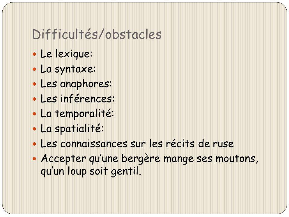 Difficultés/obstacles
