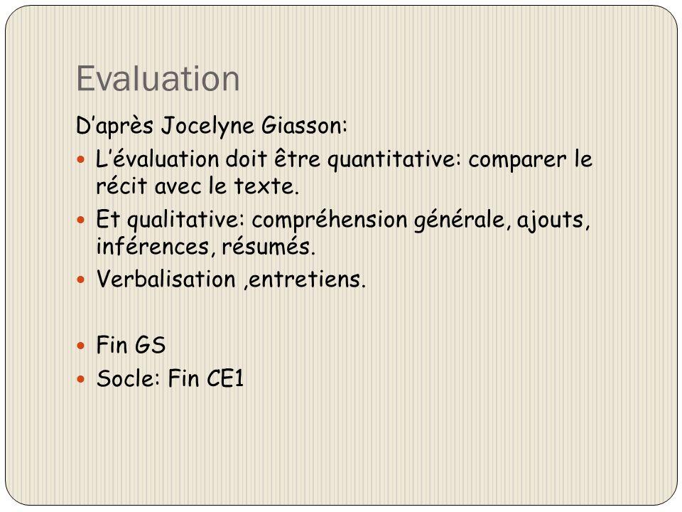 Evaluation D'après Jocelyne Giasson: