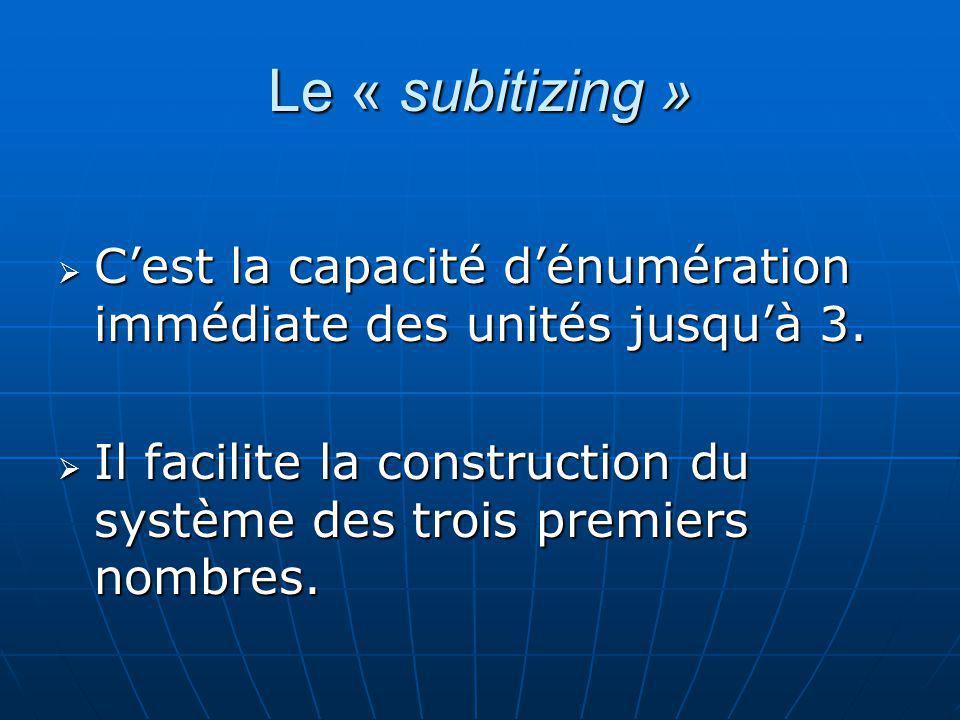 Le « subitizing » C'est la capacité d'énumération immédiate des unités jusqu'à 3.