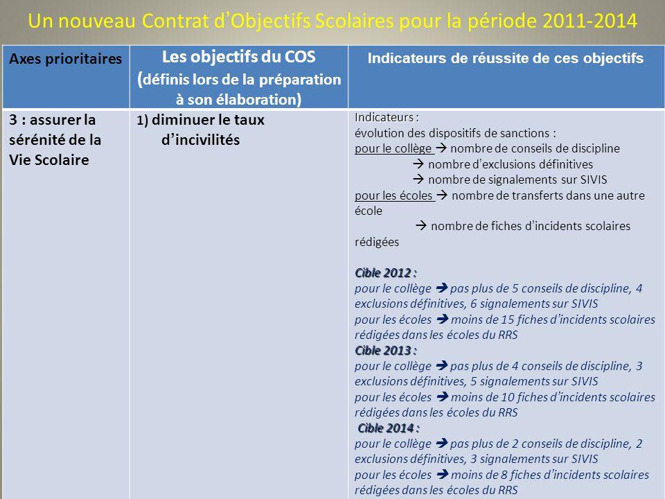 Un nouveau Contrat d'Objectifs Scolaires pour la période 2011-2014