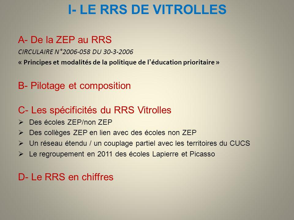 I- LE RRS DE VITROLLES A- De la ZEP au RRS B- Pilotage et composition