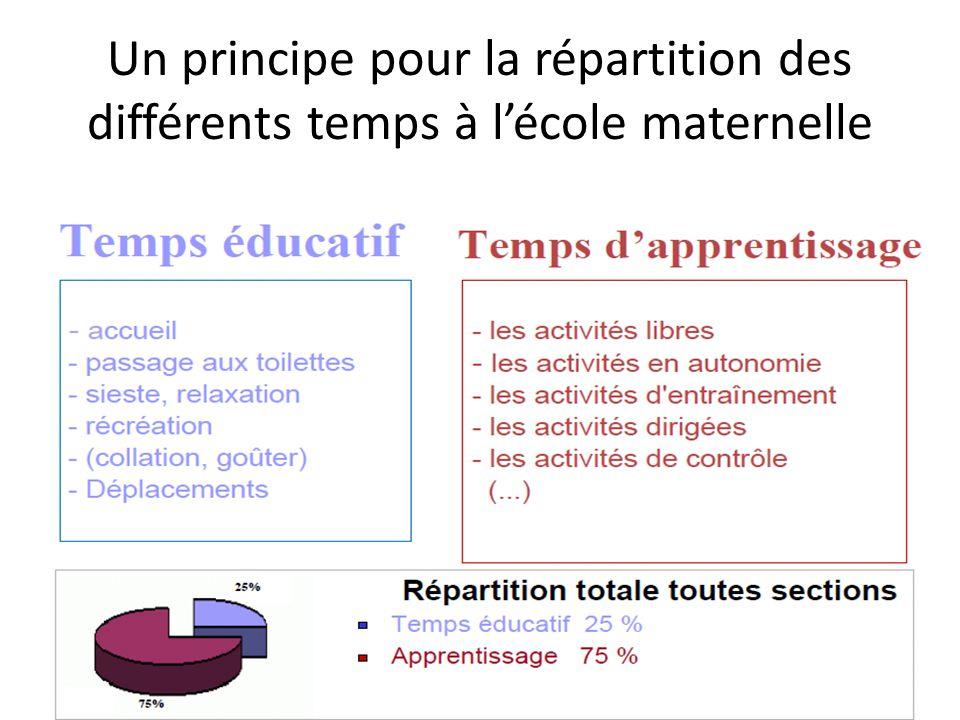 Un principe pour la répartition des différents temps à l'école maternelle