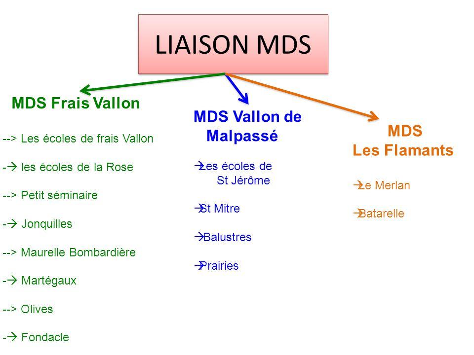 LIAISON MDS MDS Frais Vallon MDS Vallon de Malpassé MDS Les Flamants
