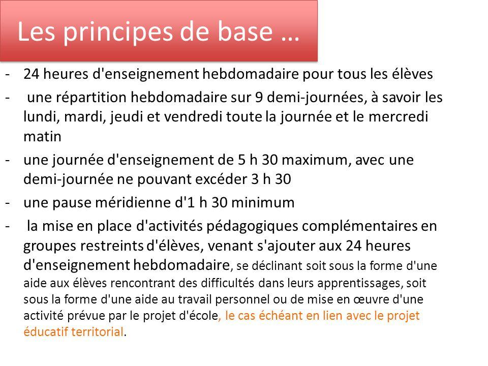 Les principes de base … 24 heures d enseignement hebdomadaire pour tous les élèves.