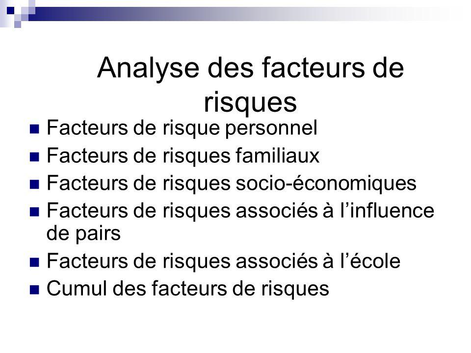 Analyse des facteurs de risques