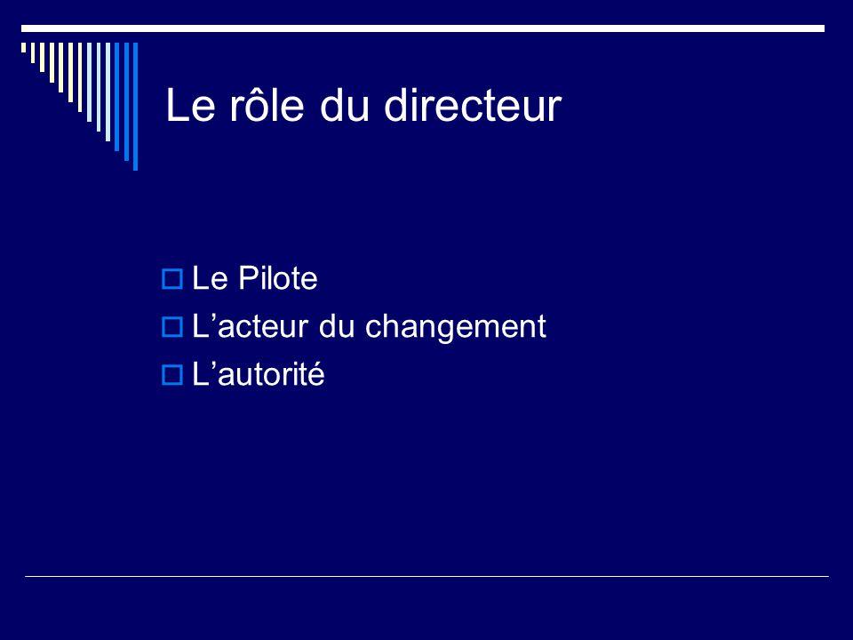 Le rôle du directeur Le Pilote L'acteur du changement L'autorité