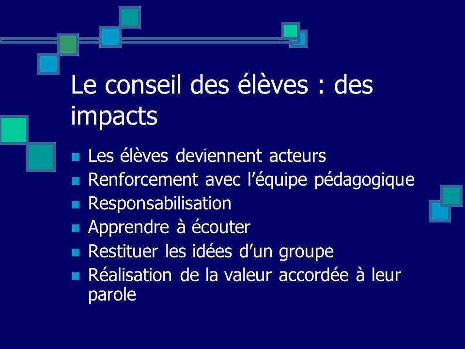 Le conseil des élèves : des impacts