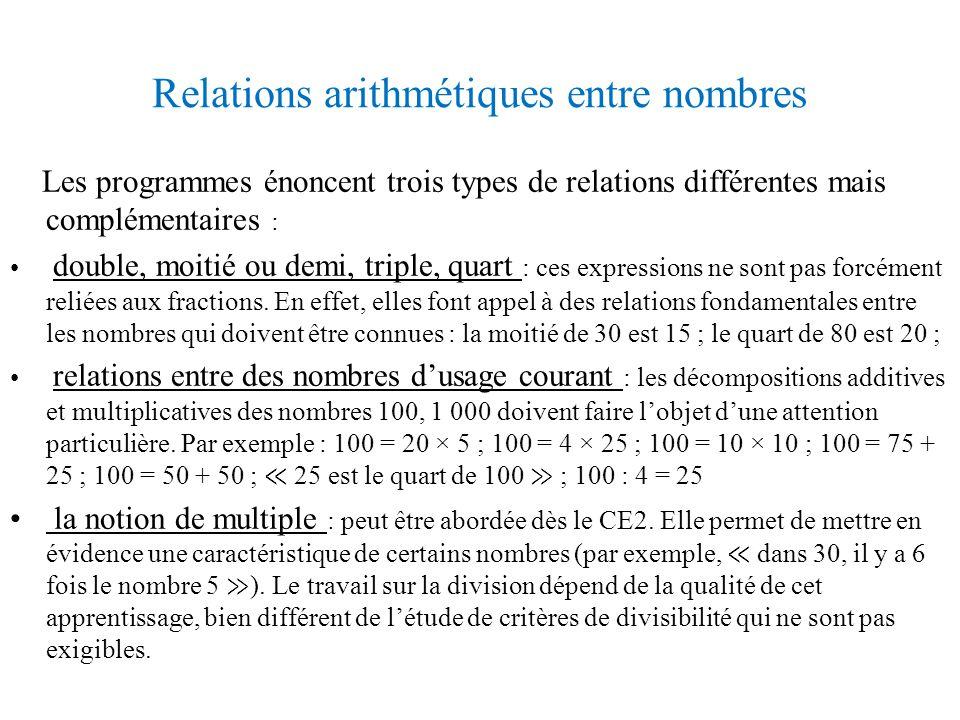 Relations arithmétiques entre nombres