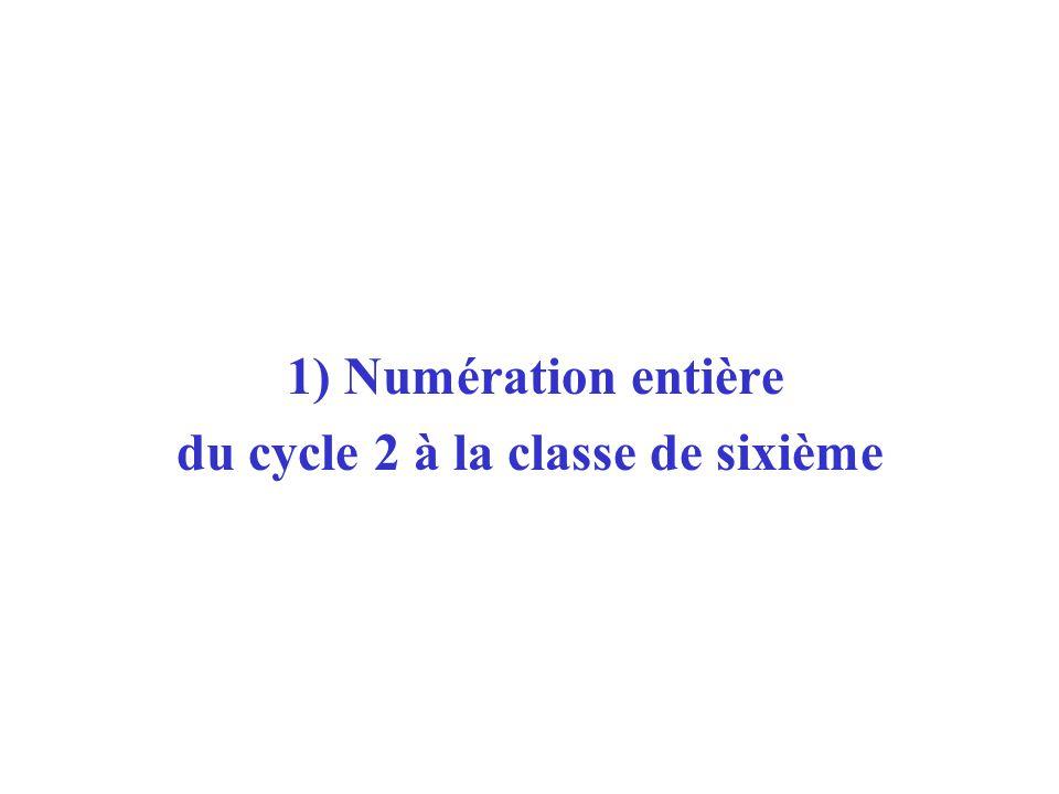 du cycle 2 à la classe de sixième