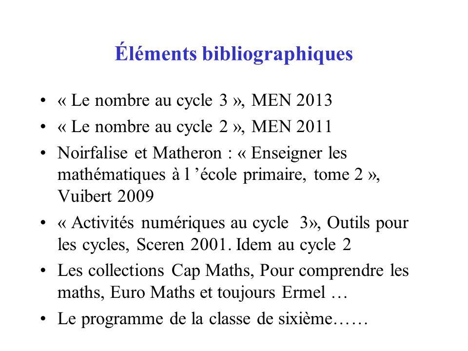 Éléments bibliographiques