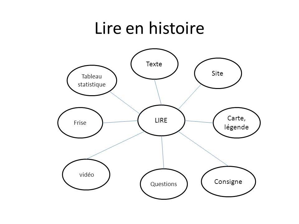 Lire en histoire Texte Site LIRE Carte, légende Consigne