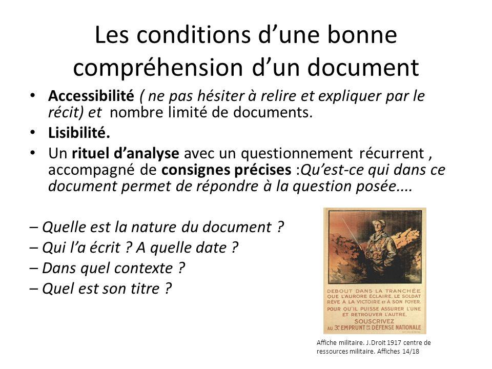 Les conditions d'une bonne compréhension d'un document