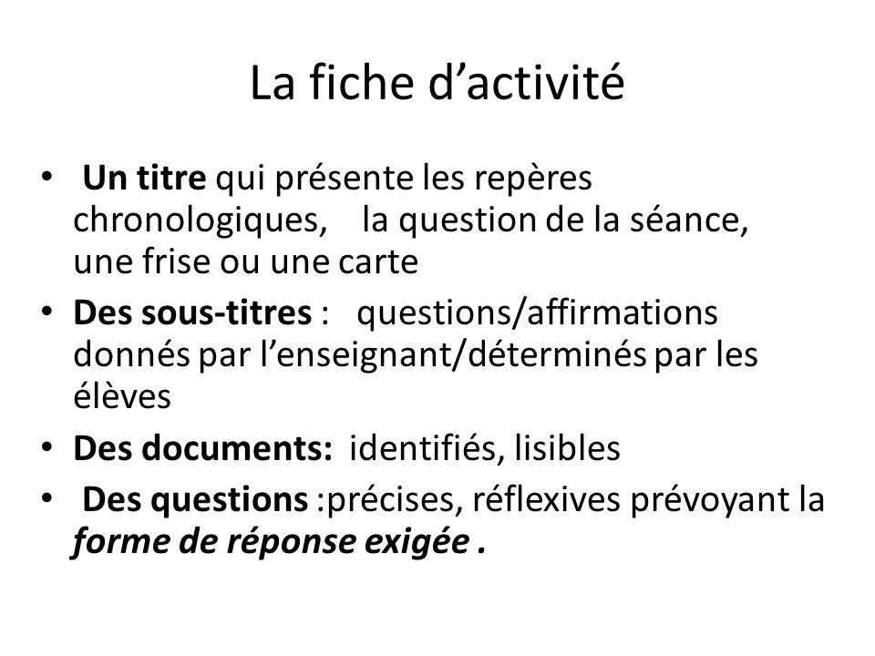 La fiche d'activité Un titre qui présente les repères chronologiques, la question de la séance, une frise ou une carte.