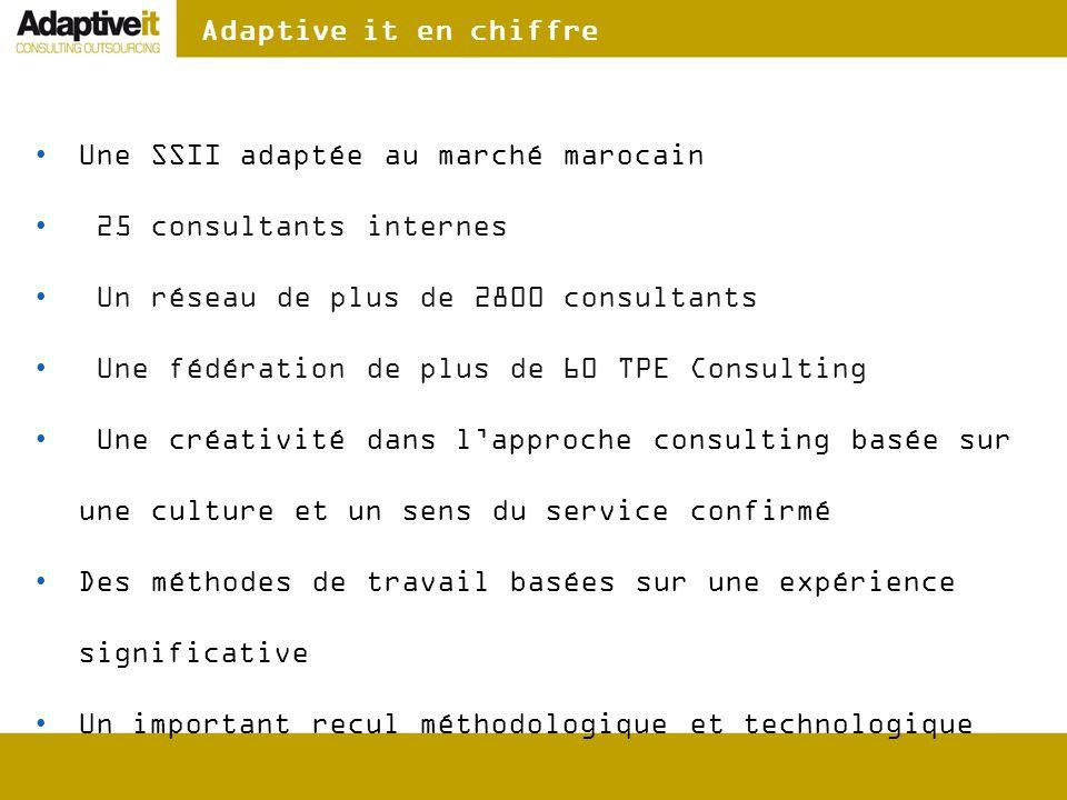 Adaptive it en chiffre Une SSII adaptée au marché marocain. 25 consultants internes. Un réseau de plus de 2800 consultants.