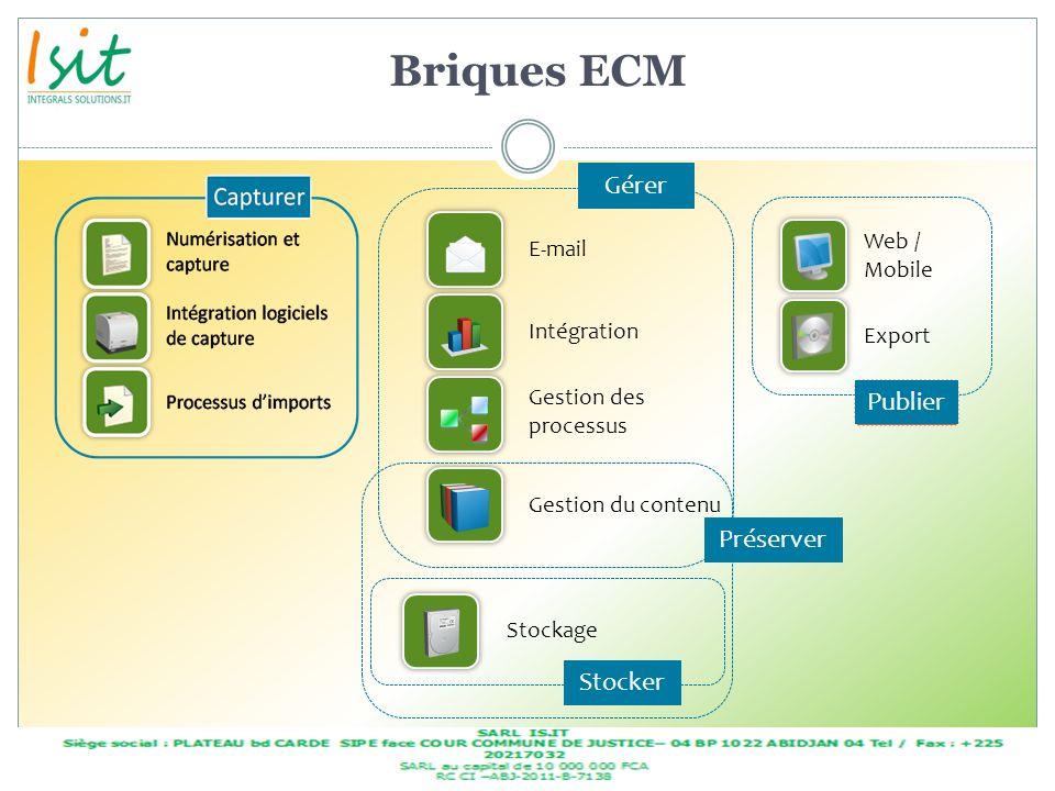 Briques ECM Gérer Publier Préserver Stocker Web / Mobile E-mail