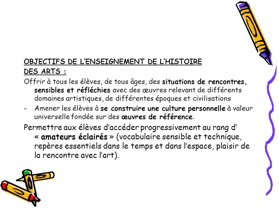 OBJECTIFS DE L'ENSEIGNEMENT DE L'HISTOIRE