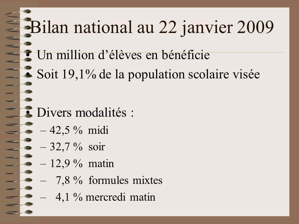 Bilan national au 22 janvier 2009