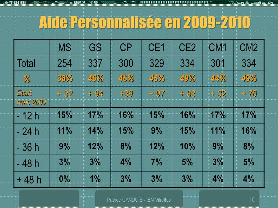 Aide Personnalisée en 2009-2010