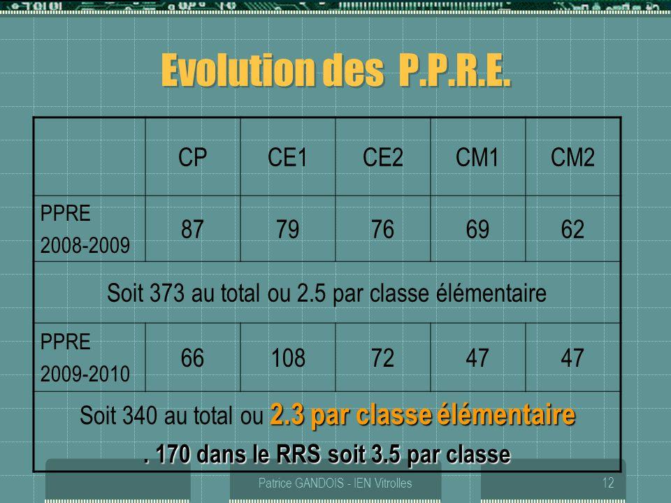 . 170 dans le RRS soit 3.5 par classe