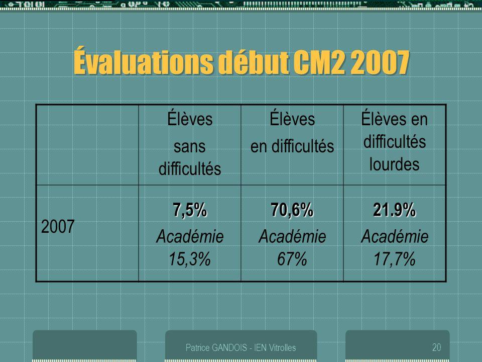 Évaluations début CM2 2007 Élèves sans difficultés en difficultés