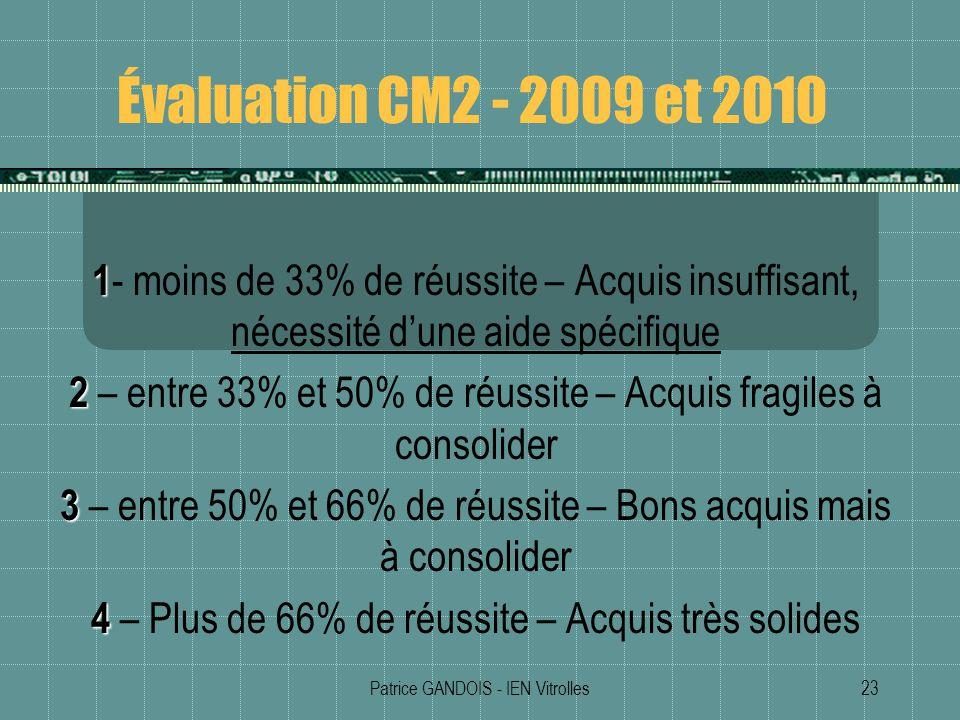 Évaluation CM2 - 2009 et 2010 1- moins de 33% de réussite – Acquis insuffisant, nécessité d'une aide spécifique.