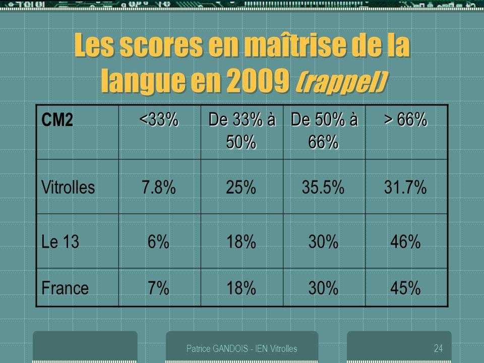 Les scores en maîtrise de la langue en 2009 (rappel)
