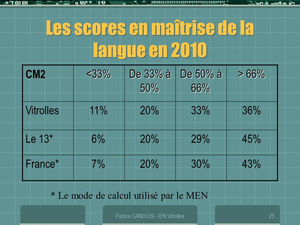 Les scores en maîtrise de la langue en 2010