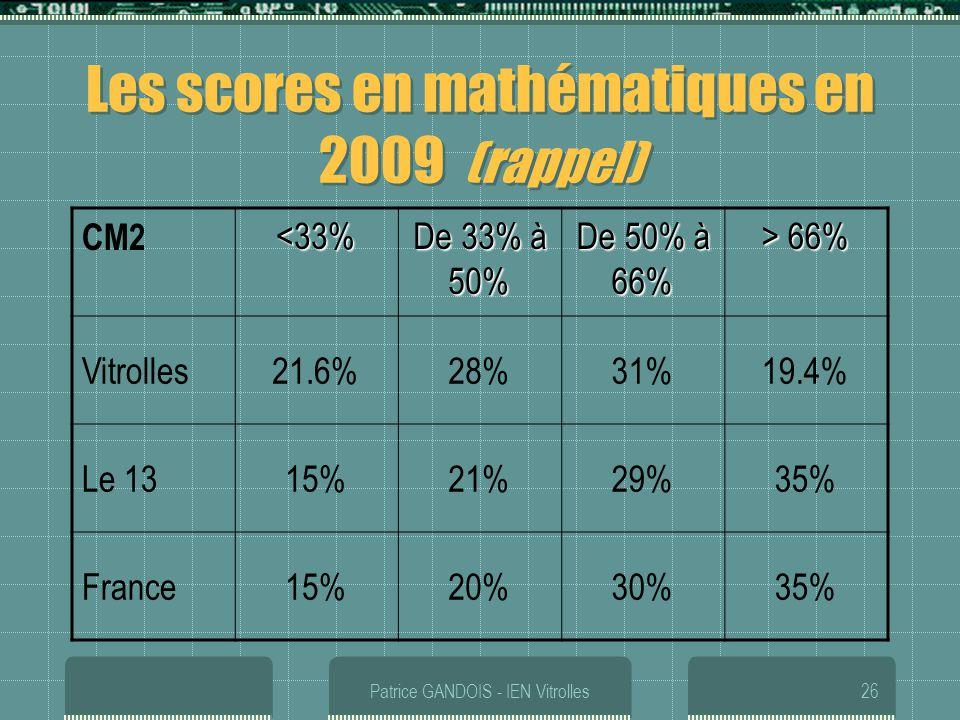 Les scores en mathématiques en 2009 (rappel)