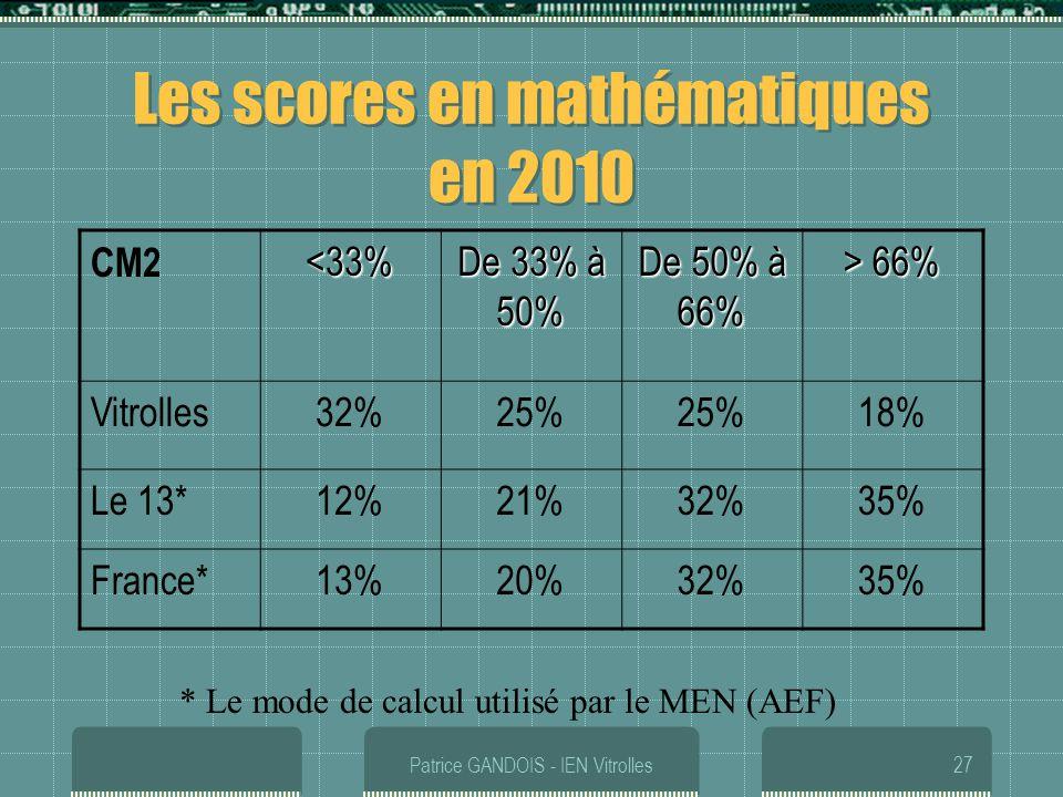 Les scores en mathématiques en 2010