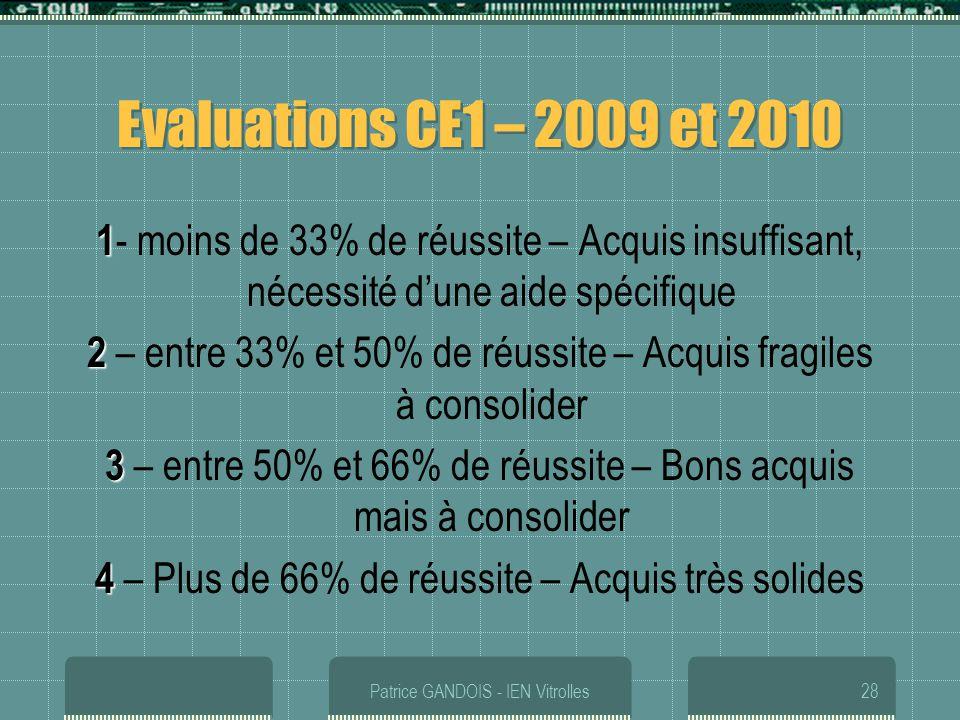 Evaluations CE1 – 2009 et 2010 1- moins de 33% de réussite – Acquis insuffisant, nécessité d'une aide spécifique.