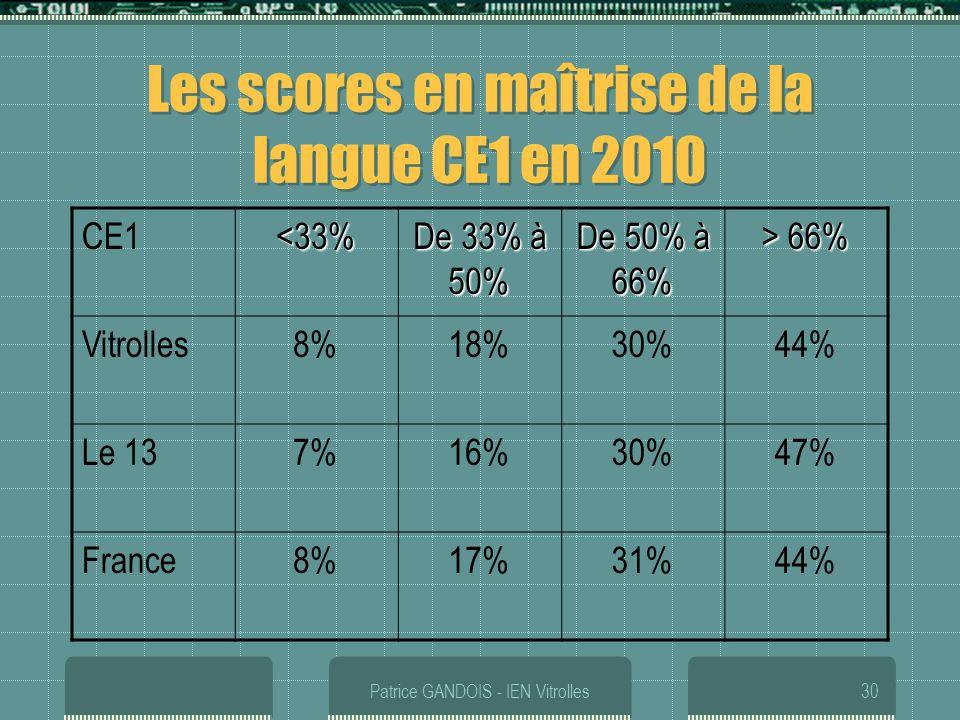 Les scores en maîtrise de la langue CE1 en 2010