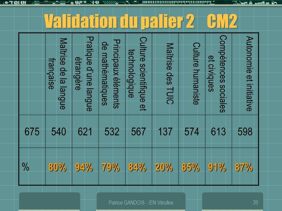 Validation du palier 2 CM2