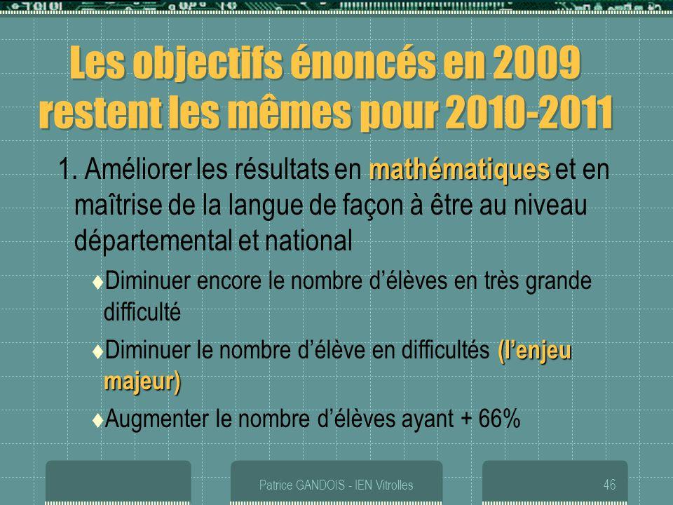 Les objectifs énoncés en 2009 restent les mêmes pour 2010-2011