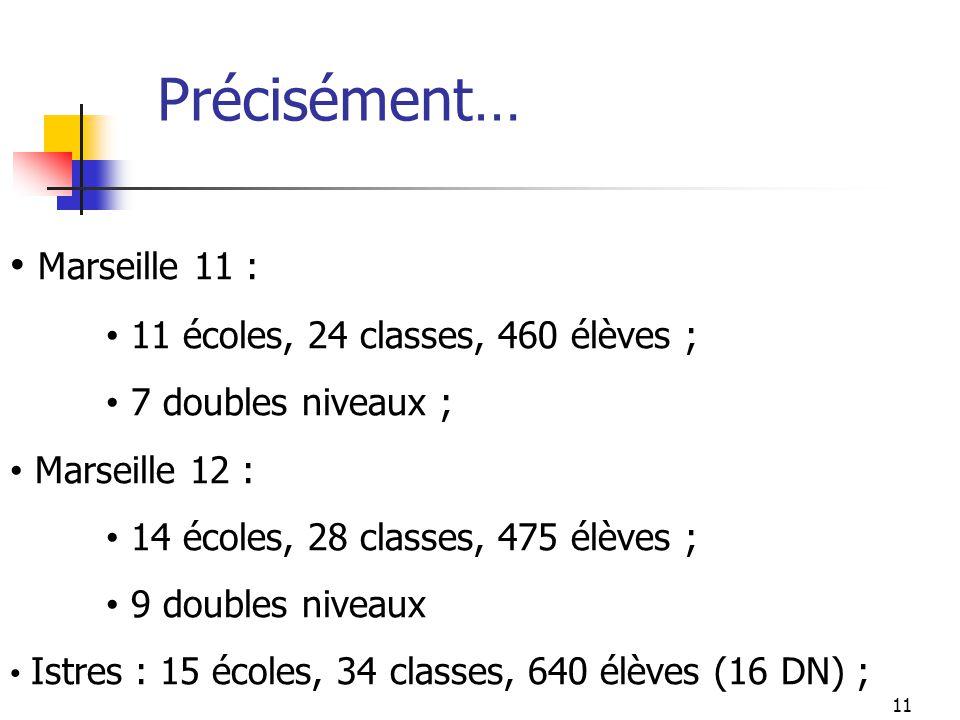 Précisément… Marseille 11 : 11 écoles, 24 classes, 460 élèves ;
