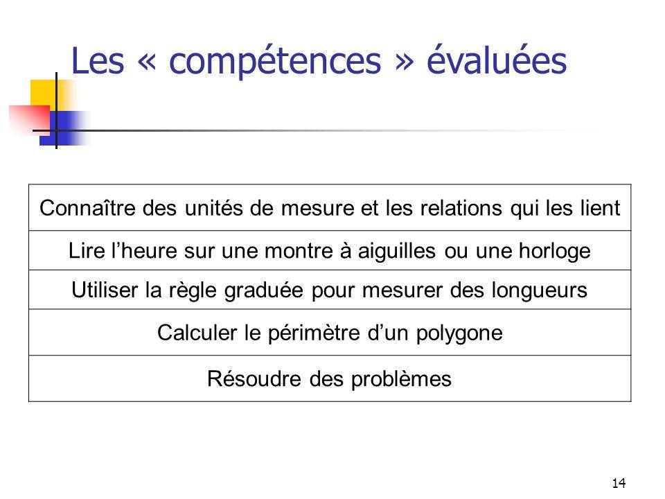 Les « compétences » évaluées