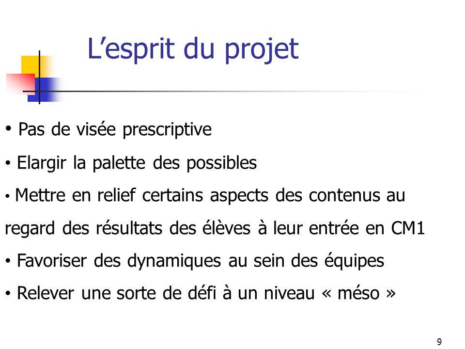 L'esprit du projet Pas de visée prescriptive