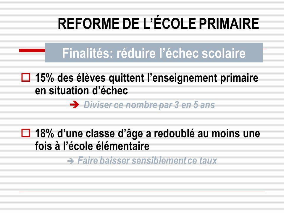 REFORME DE L'ÉCOLE PRIMAIRE