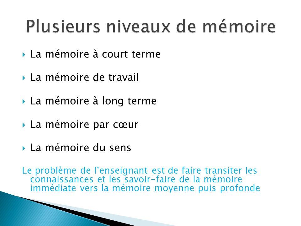 Plusieurs niveaux de mémoire