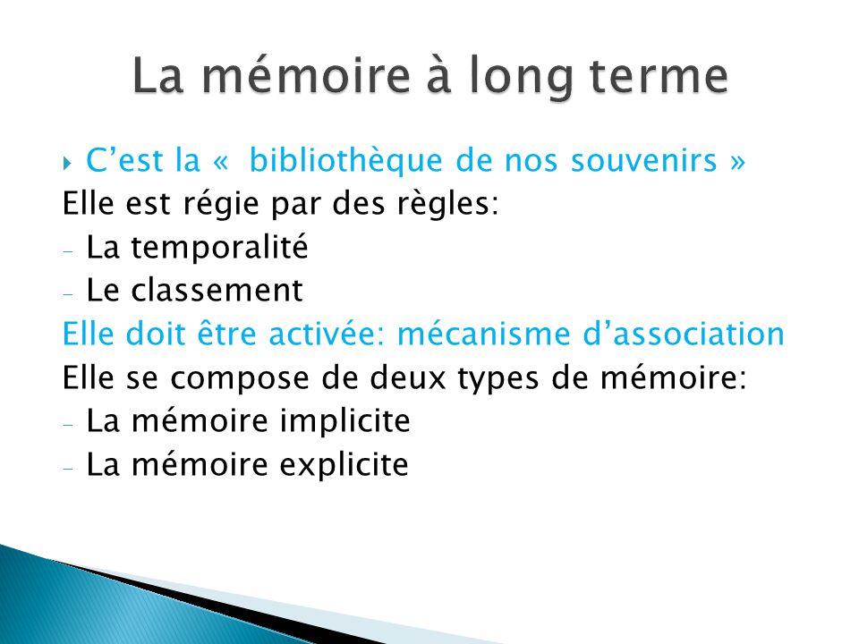 La mémoire à long terme C'est la « bibliothèque de nos souvenirs »