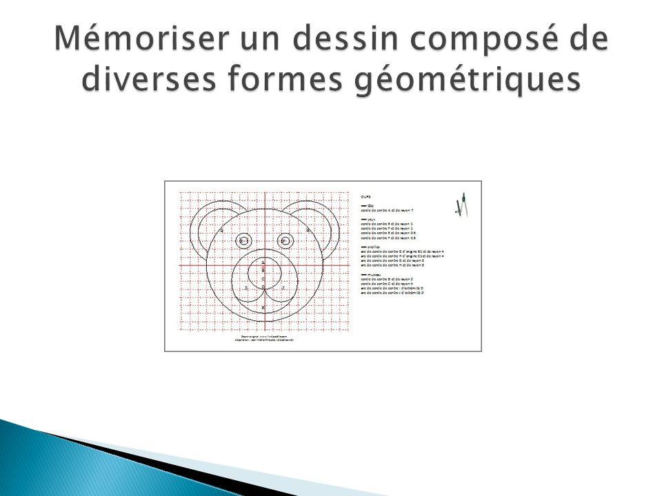 Mémoriser un dessin composé de diverses formes géométriques
