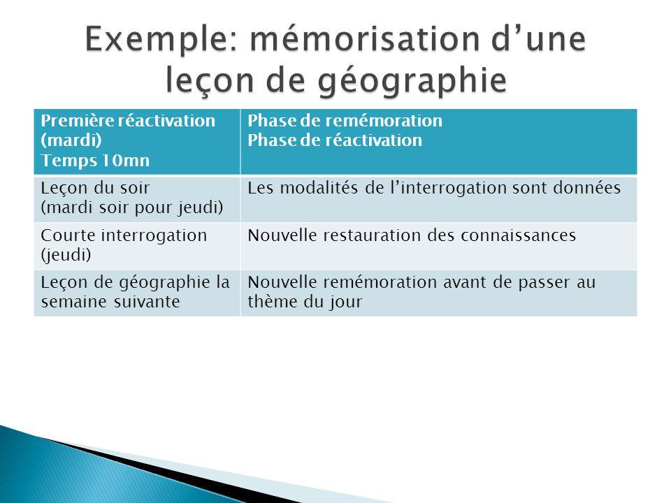 Exemple: mémorisation d'une leçon de géographie