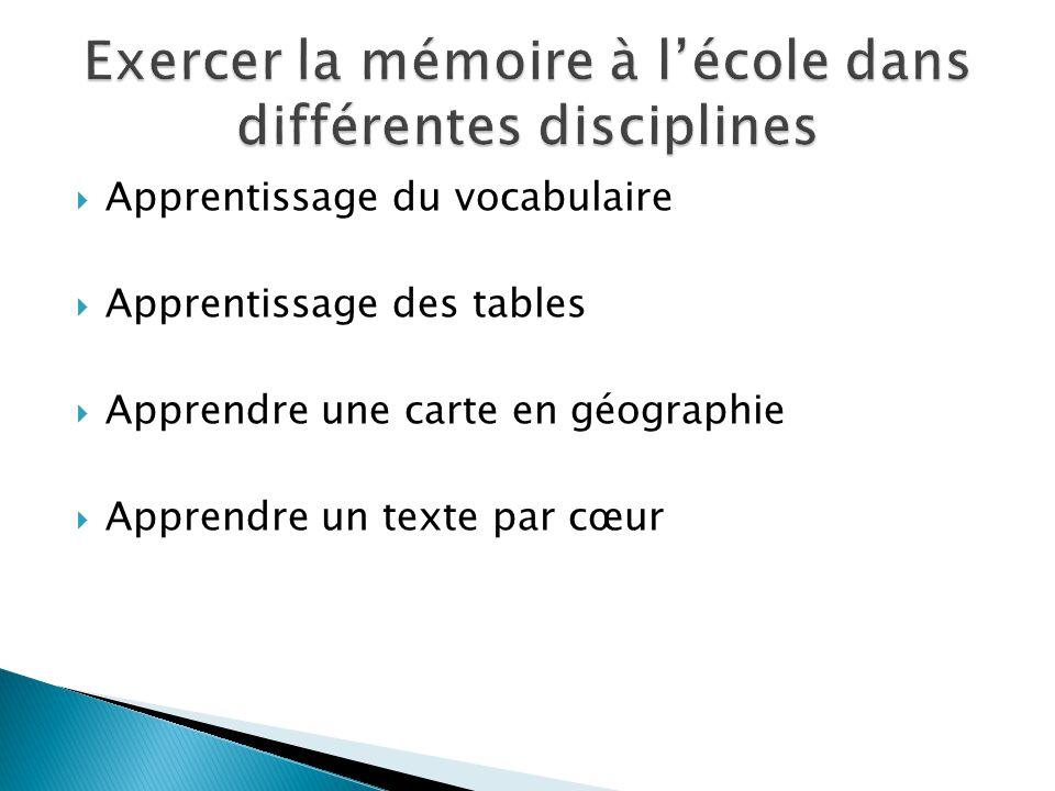 Exercer la mémoire à l'école dans différentes disciplines