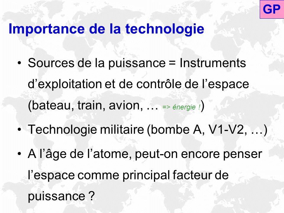 Importance de la technologie