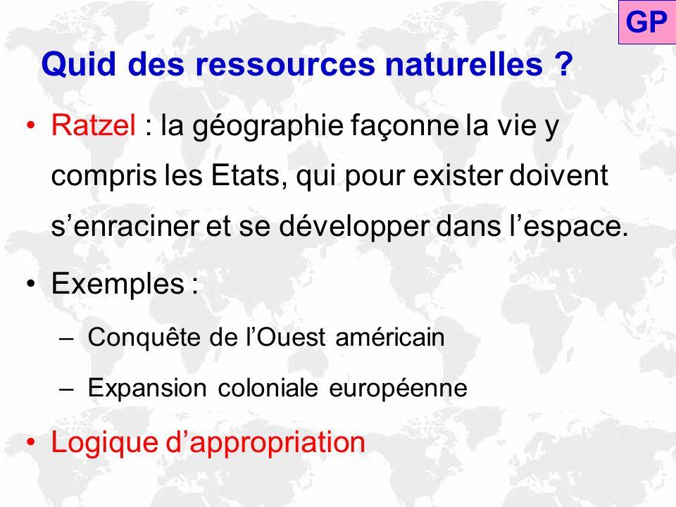 Quid des ressources naturelles