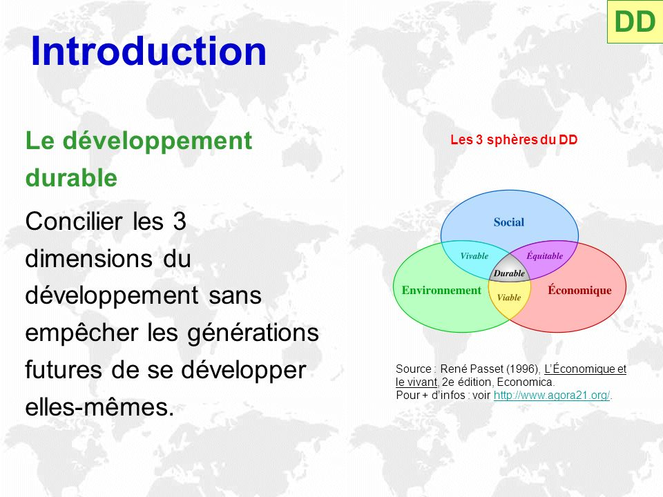 Introduction DD Le développement durable