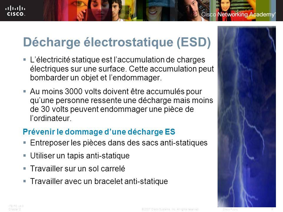 Décharge électrostatique (ESD)