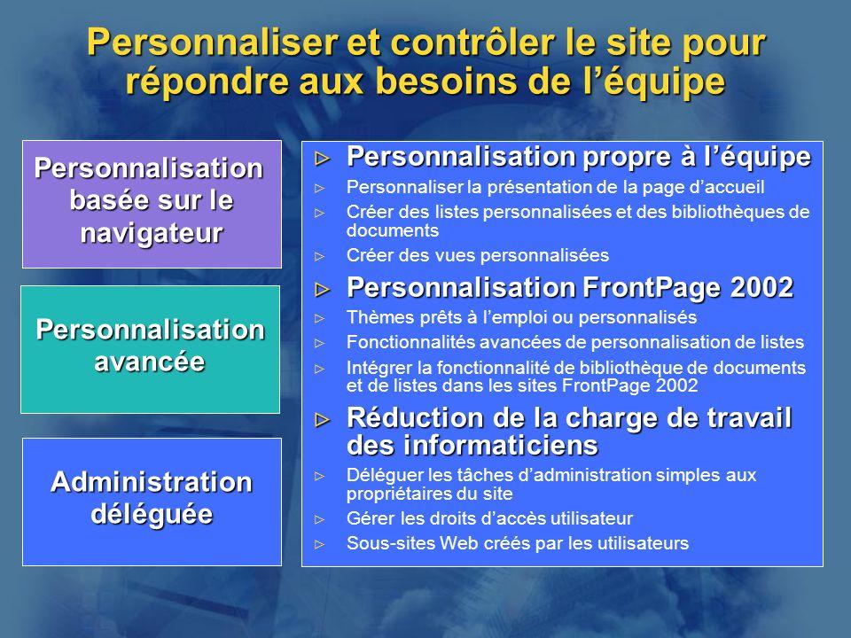 Personnaliser et contrôler le site pour répondre aux besoins de l'équipe