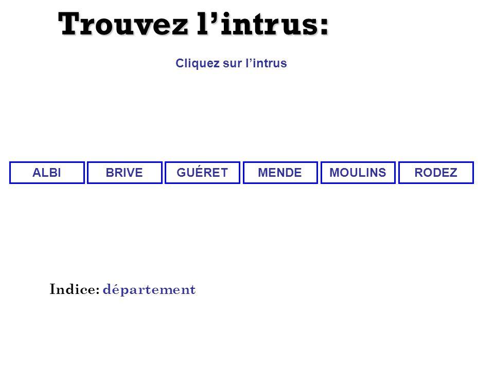 Trouvez l'intrus: Indice: département Cliquez sur l'intrus ALBI BRIVE