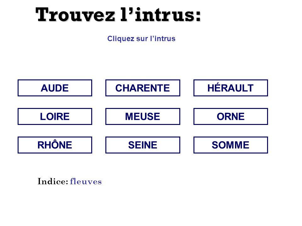 Trouvez l'intrus: AUDE CHARENTE HÉRAULT LOIRE MEUSE ORNE RHÔNE SEINE
