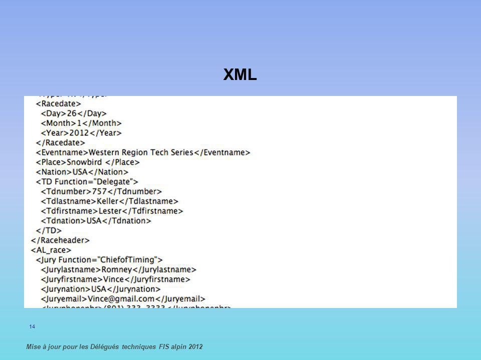 xml This is a view of the XML